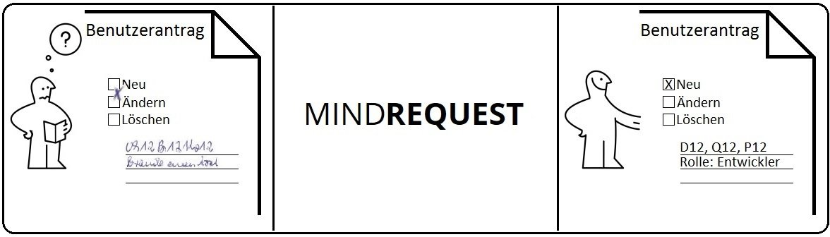 MindRequest