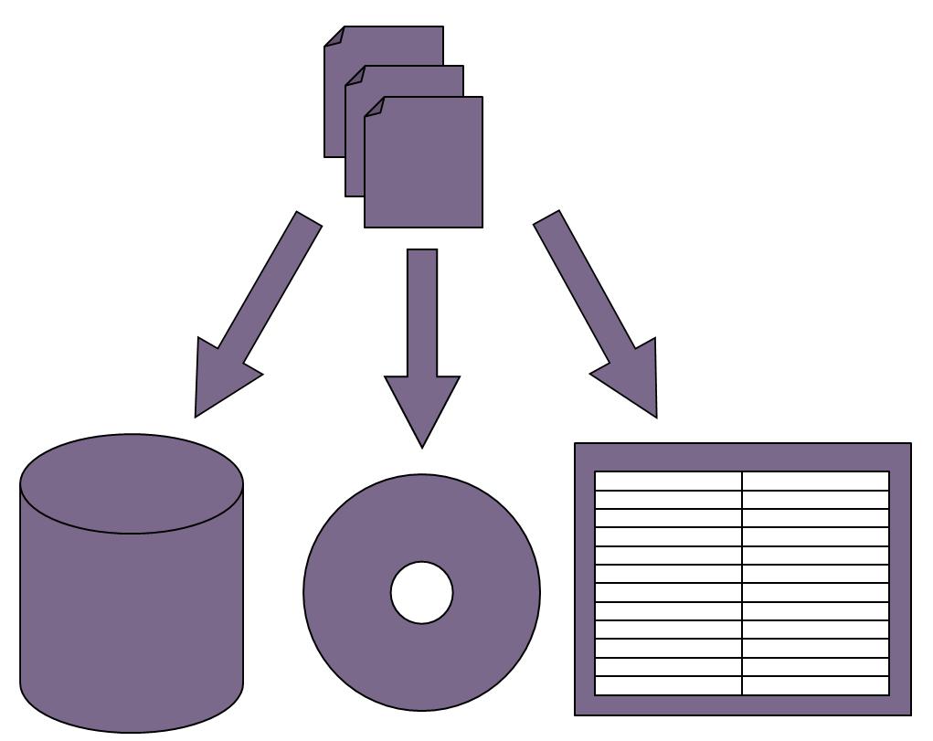 SAP Datenarchivierung - Ablageort