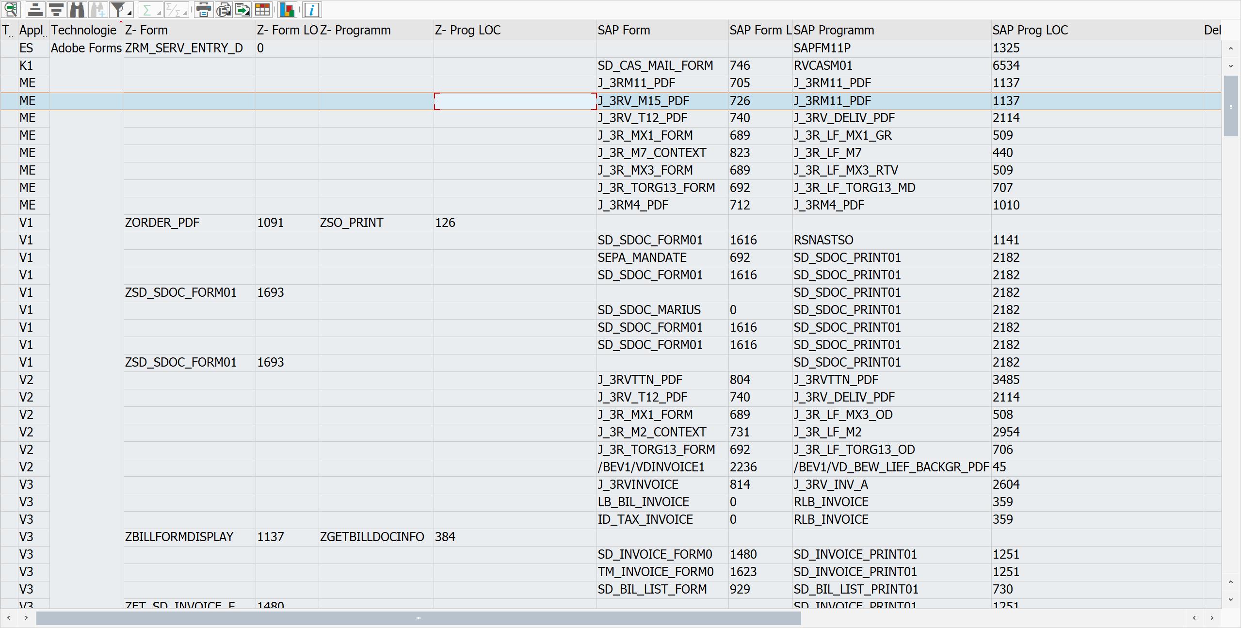 SAP Formular Check - Checkup Ihrer Formularlandschaft - mind-forms