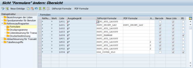 Customizing in SAP PP