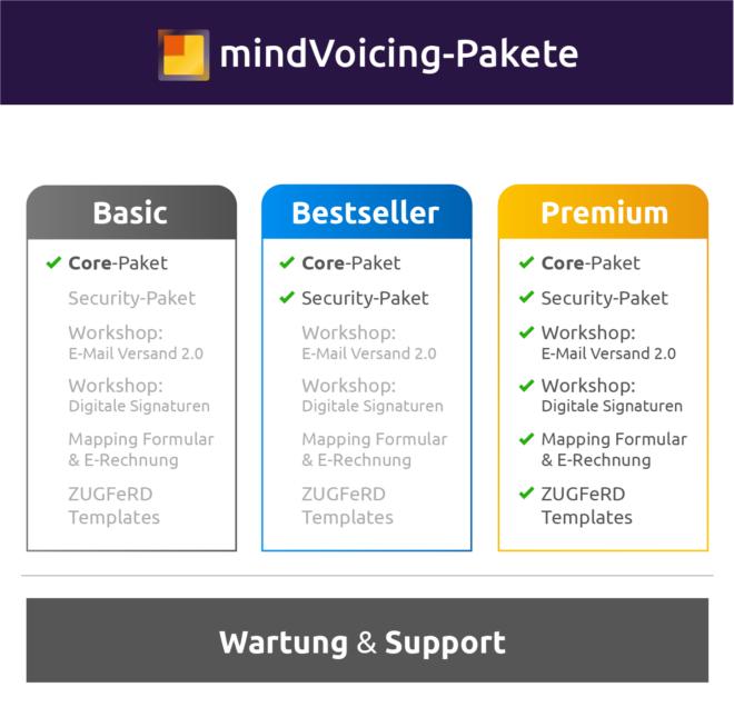 mindVoicing
