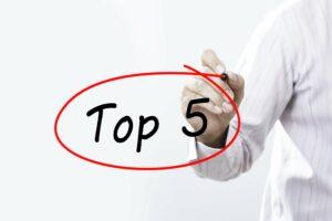 TOP5 Kundenfragen zu Adobe Forms in 2020